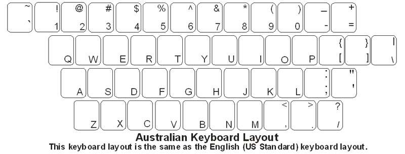australia  english keyboard labels