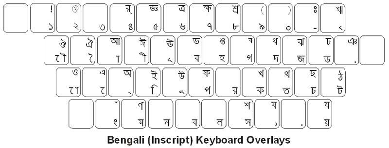 Bengali (Inscript) Keyboard Labels
