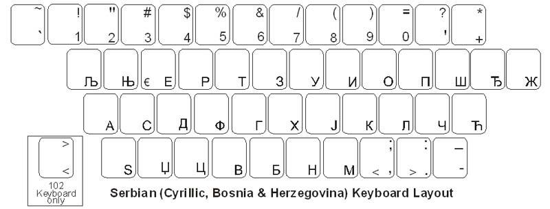 Serbian (Cyrillic) Keyboard Labels - DSI Computer Keyboards