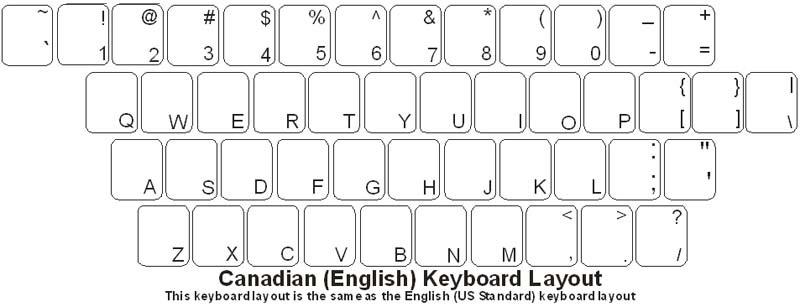 C-D - Languages