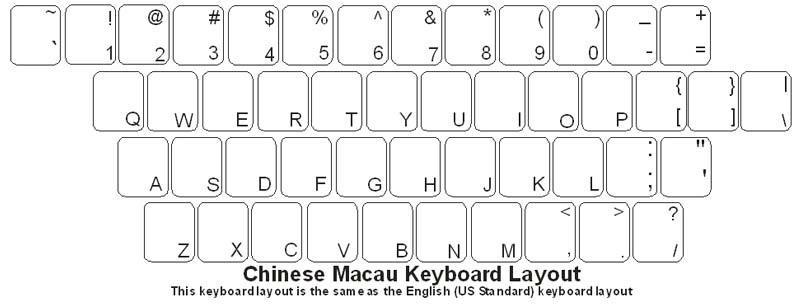 Chinese (Macau SAR) Keyboard Labels
