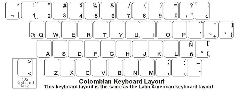 Colombian Spanish Keyboard Labels Dsi Computer Keyboards