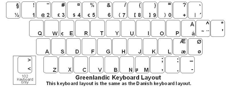 greenlandic keyboard labels