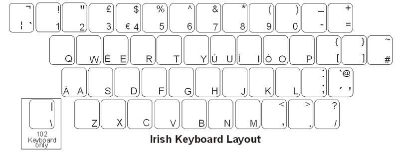 irish keyboard labels