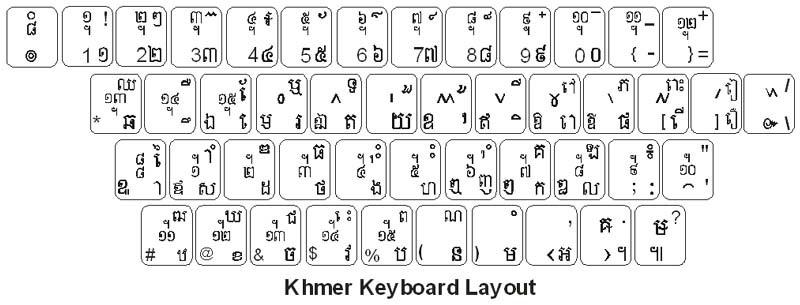 How To Fix Khmer Unicode On Mac