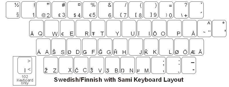 swedish with sami keyboard labels