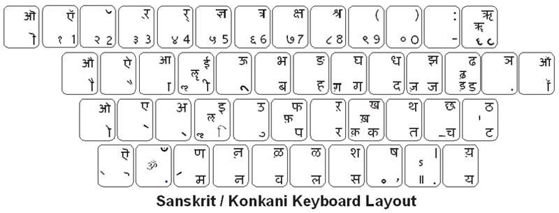 S - Languages