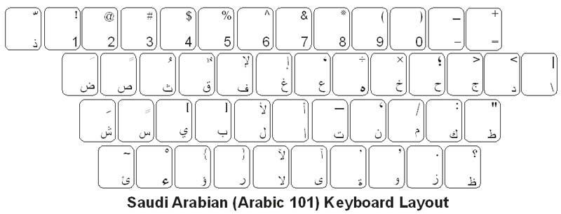 saudi arabia  arabic  keyboard labels