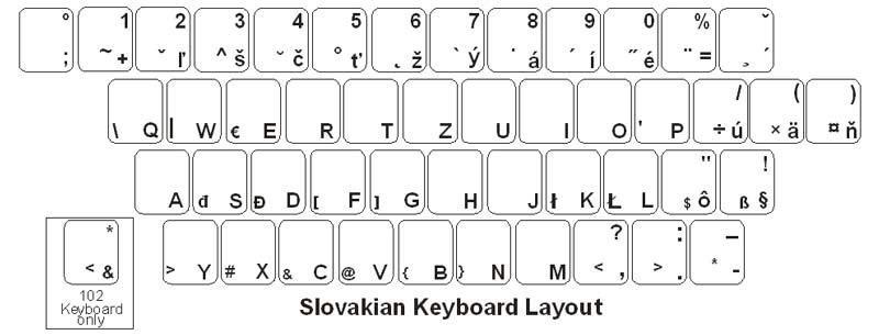 slovak  qwerty  keyboard labels