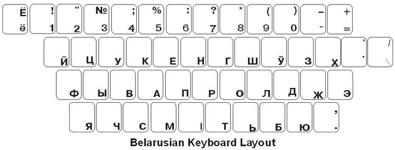 Ukrainian Keyboard Labels