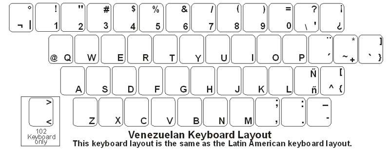 V-Z - Languages